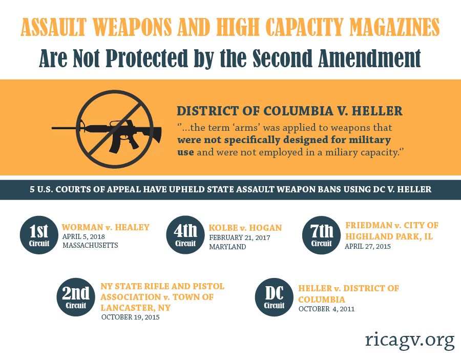 2nd Amendment does not include assault weapons and high capacity magazines